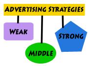 PR Marketing Strategy